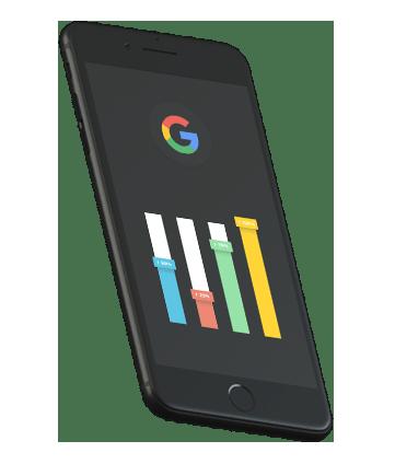 Movil google posicionamiento seo